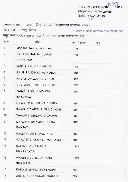Samuha Sahayak Result Akola Zilla Recruitment 2013