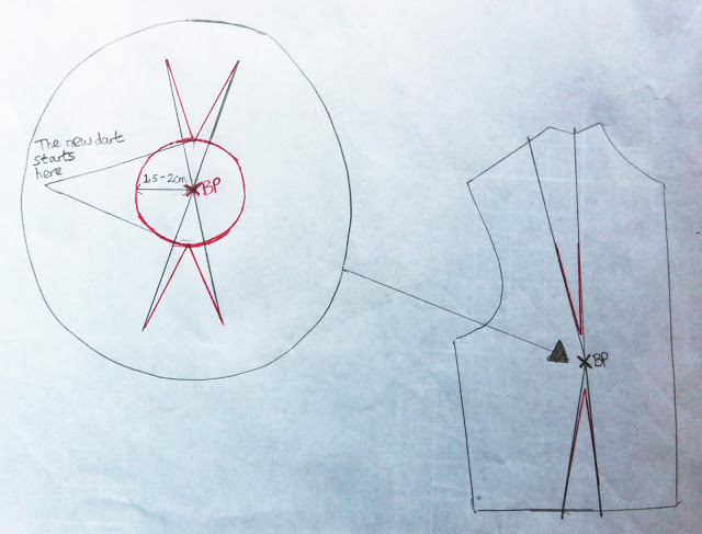 dart manipulation