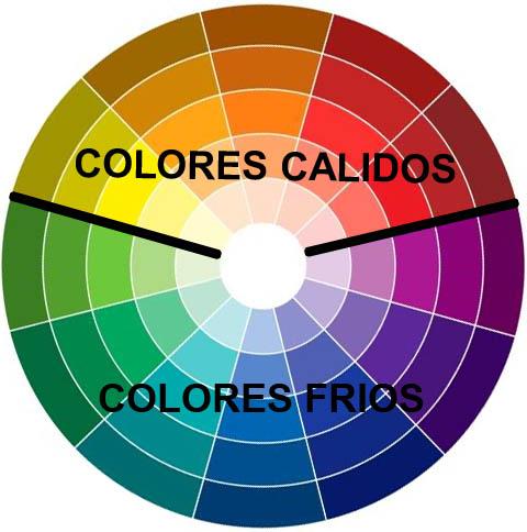 Elegancia felina colores c lidos y colores fr os - Los colores calidos y frios ...