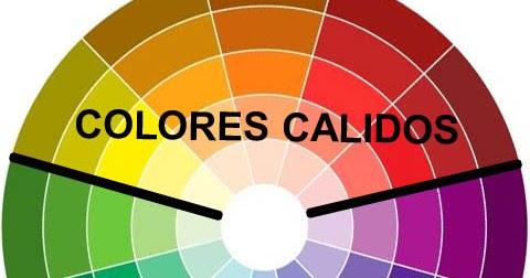 Teor a y psicologia del color colores c lidos y fr os - Gama de colores calidos ...
