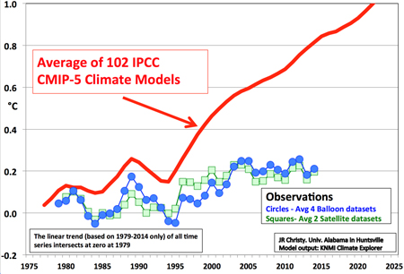 "alt=""calentamiento global"""