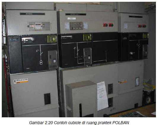 Listrik Hight Voltage  Panel Hubung Bagi