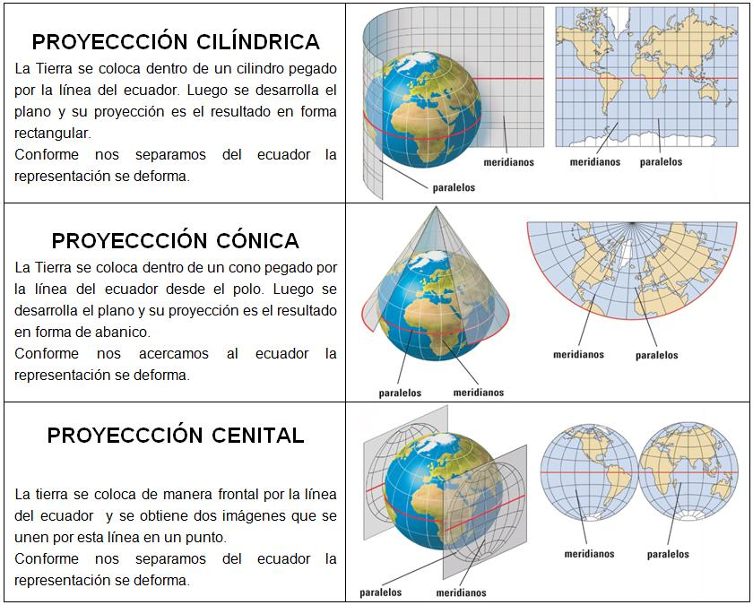 EL CUADERNILLO DE SOCIALES DE 1  Unidad 02 La representacin