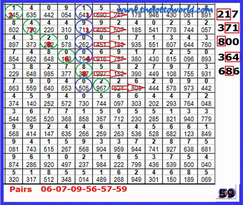 lotto chart: Thai lotto chart paper thailand lottery total chart paper
