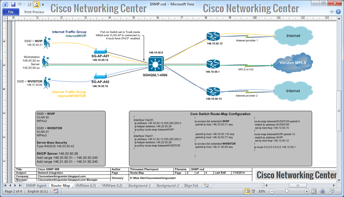 Cisco Route Map on