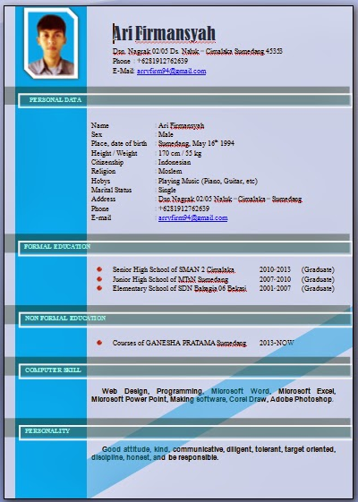 Contoh CV dan Surat Lamaran Kerja B. Inggris yang Baik dan Menarik ~ @