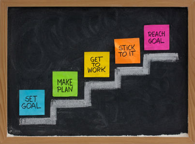 set goal make plan get to work stick to it reach goal