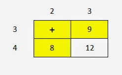 worksheet : adding and subtracting fractions gcse higher gcse adding ...