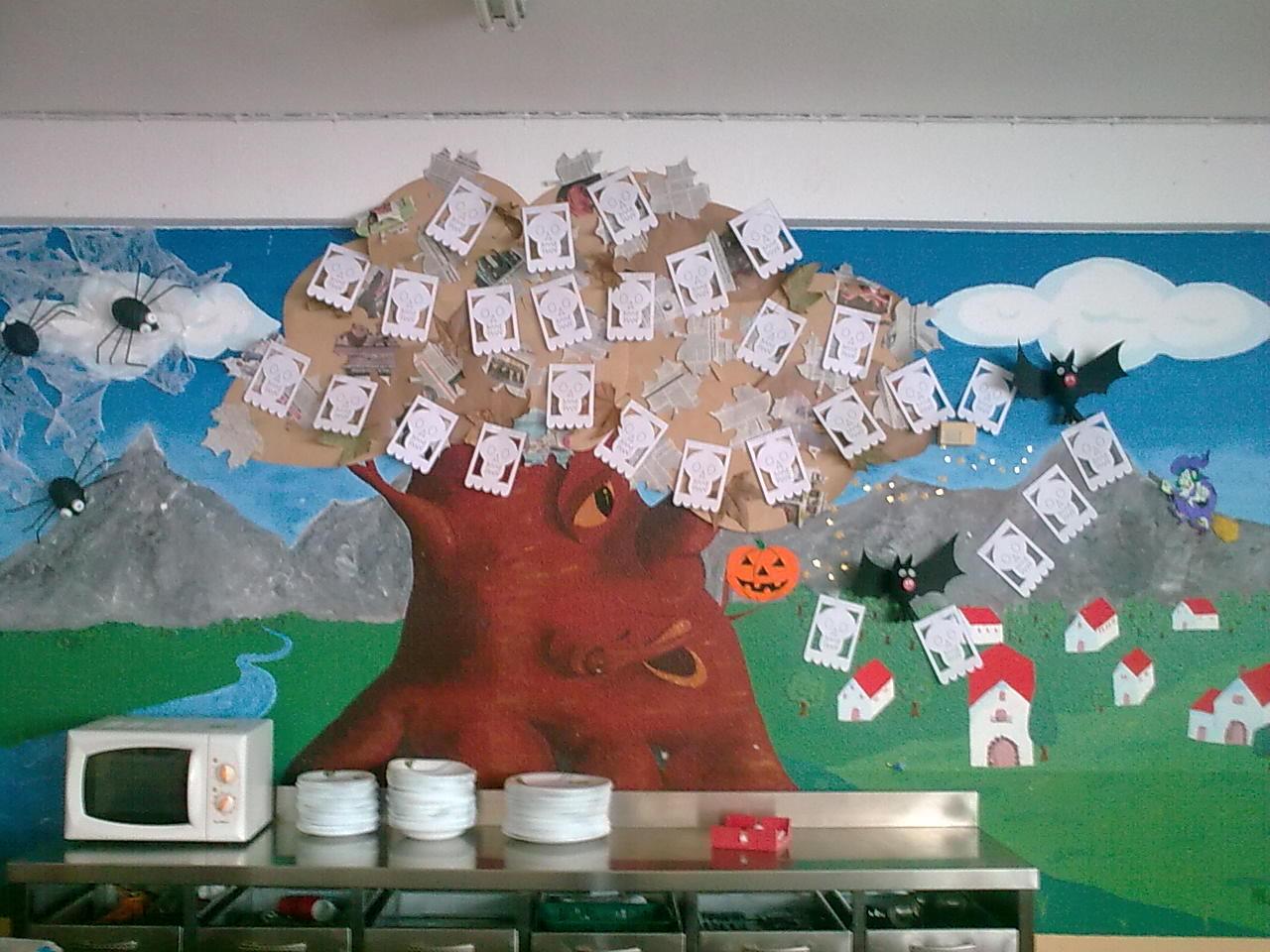 Como Decorar Un Mural Escolar Fotos Para Facebook | MEJOR CONJUNTO DE