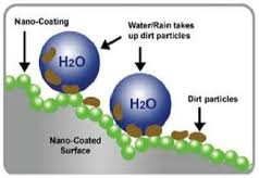 Nano Coating nanocoatings: green cleaning just got serious! | pure strategies