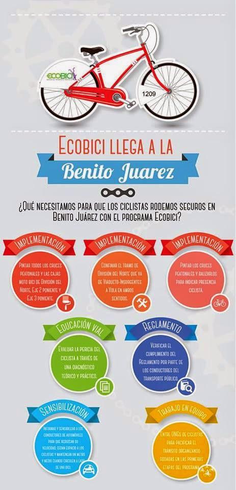 Fuente: México Previene A.C.