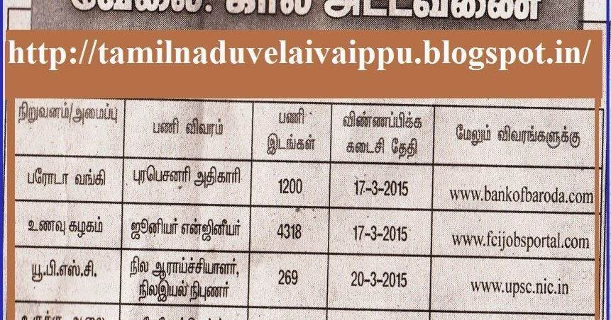 Tamilnadu Employment News Updates March/2015