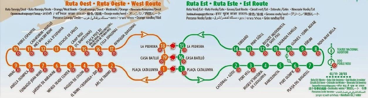 Маршруты обеих линий Barcelona