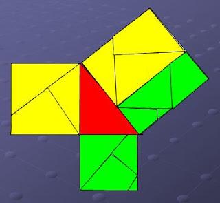 Pythagoras Euclid
