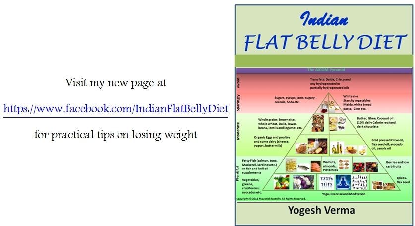 Indian diet plan for flat belly images for Plan belley