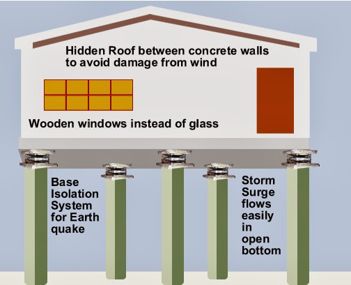 tsunami storm surge solution vertical evacuation. Black Bedroom Furniture Sets. Home Design Ideas
