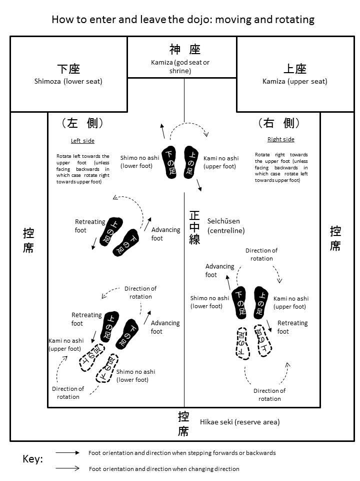 Manual iaido pdf