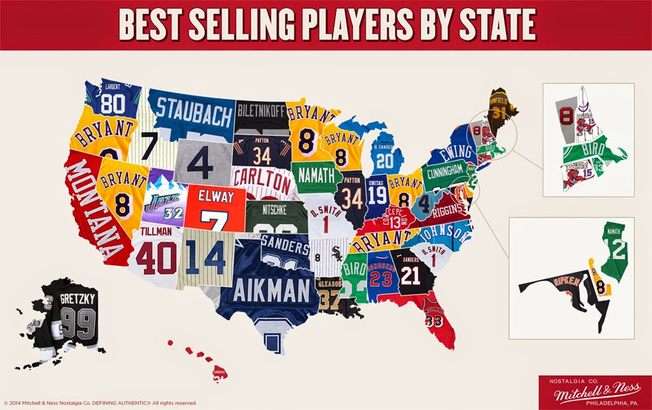 Best selling players jerseys by state, throwback jerseys
