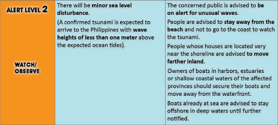 PHIVOLCS tsunami alert level 2