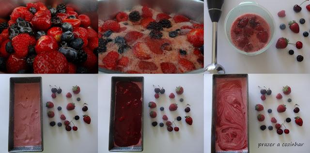 prazer a cozinhar - FroYo de frutos vermelhos