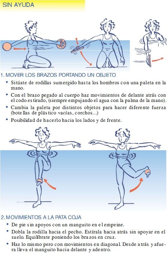 Esclerosis m ltiple bogota colombia esclerosis multiple for Ejercicios espalda piscina