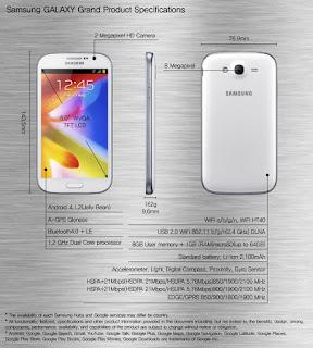 Samsung Jelly Bean Smartphones