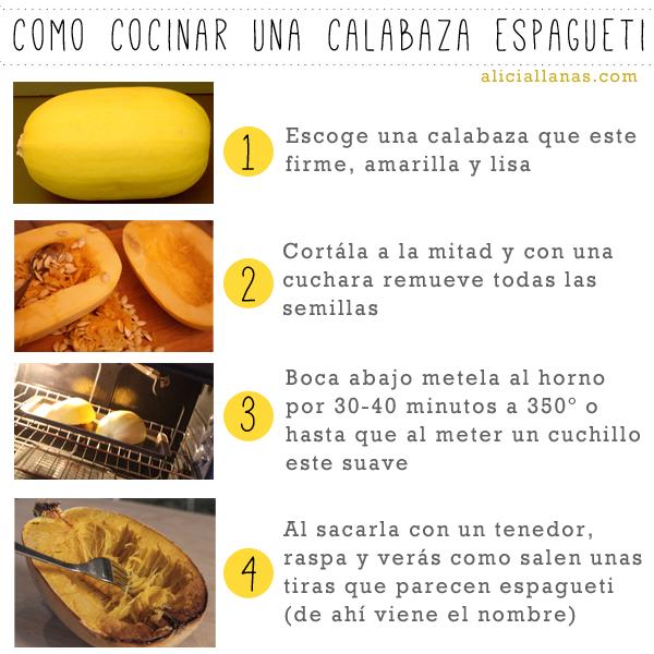 Archive for agosto 2013 for Como cocinar espagueti