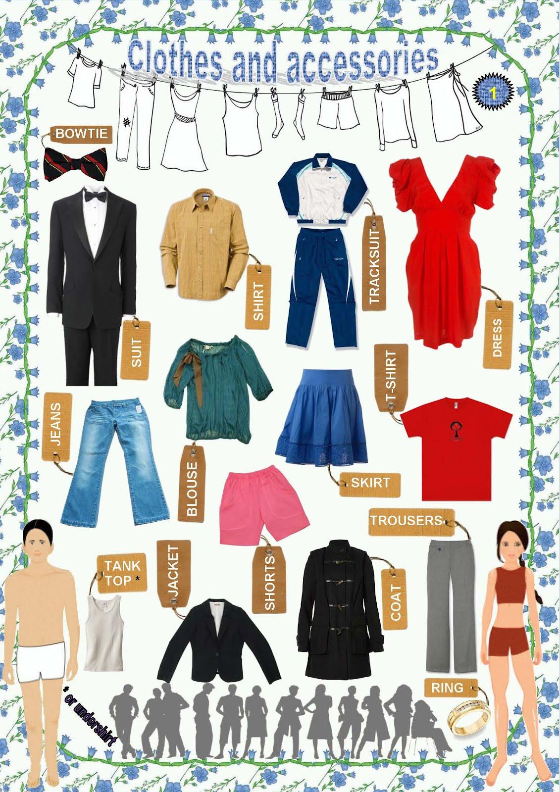 Vocabulario de Ropa en Inglés Ropa interior y Ropa de  - vocabulario de ropa en ingles con imagenes