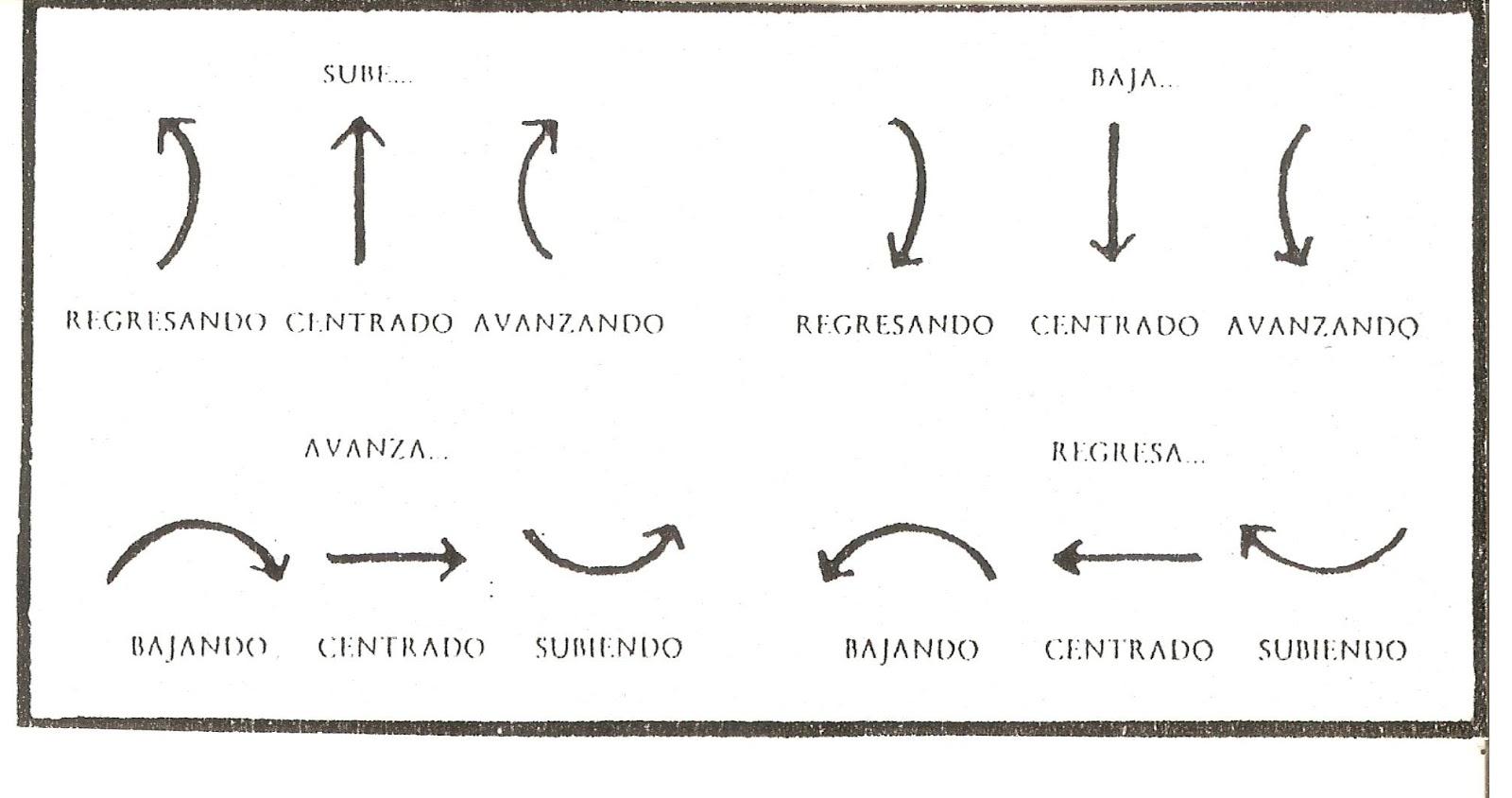 Los 12 trazos necesarios para formar las letras