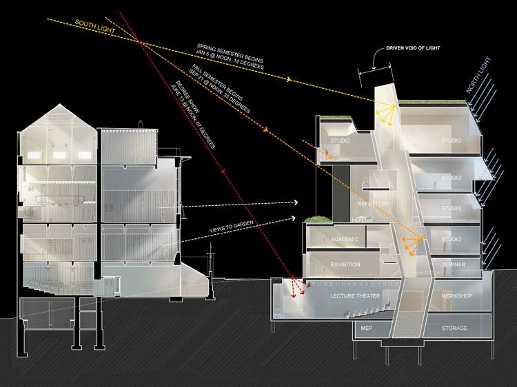 Dab510 j air exemplar steven holl - Architecturen volumes ...