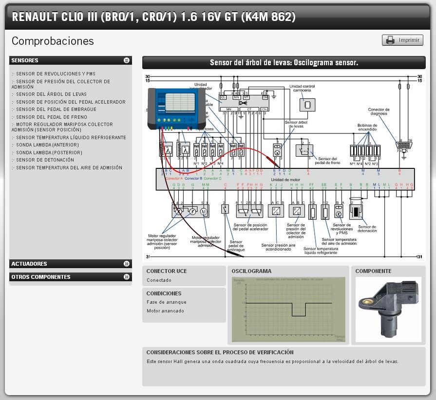 Comprobación del sensor del árbol de levas (información extraída de www.dis-net.com)