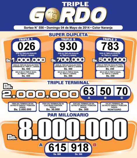 Triple Gordo Sorteo 556