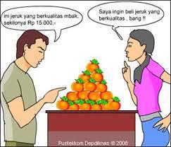 Prinsip Ekonomi Rangkuman Materi