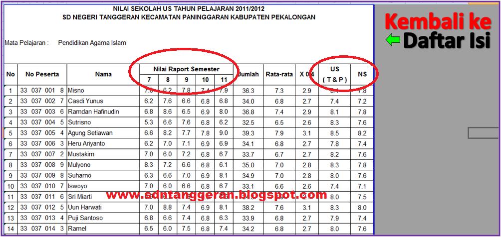 Download Gratis Format Nilai Ujian Sekolah dan Ujian Nasional 2012