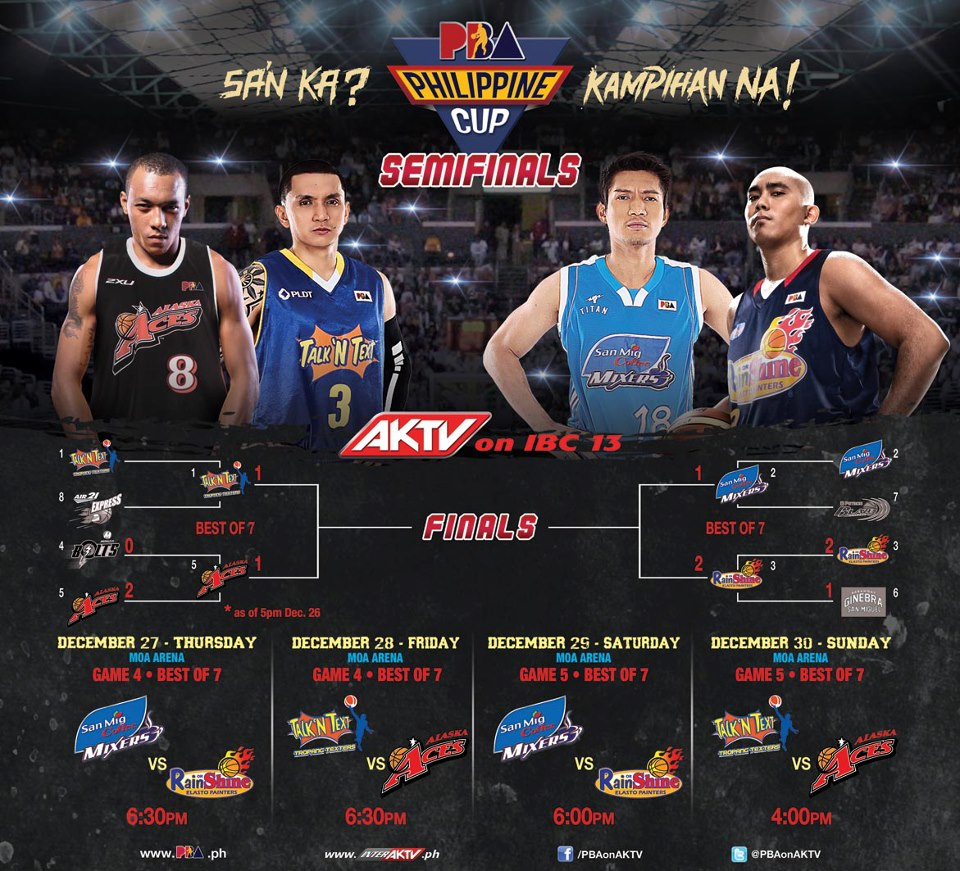 pba latest game results