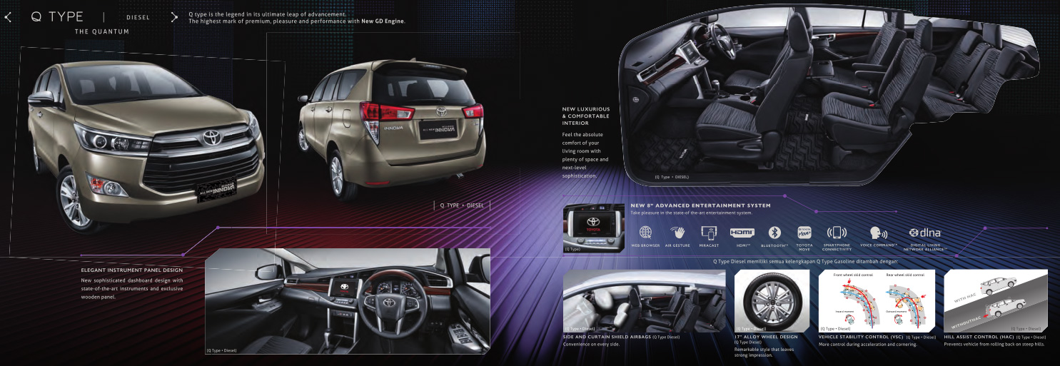 Brosur Toyota All New Innova 2015