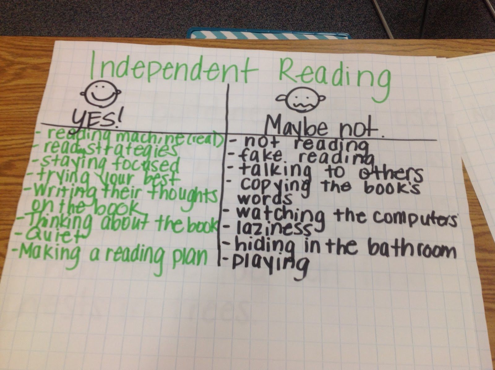 Independent Reading Time Independent Reading Time