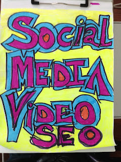 social media online video marketing and internet advertising with the best services companies nd online, local business