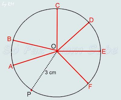 Circunferência de centro O e raio 3 cm