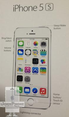 Guía de instrucción de como usar el iPhone 5S