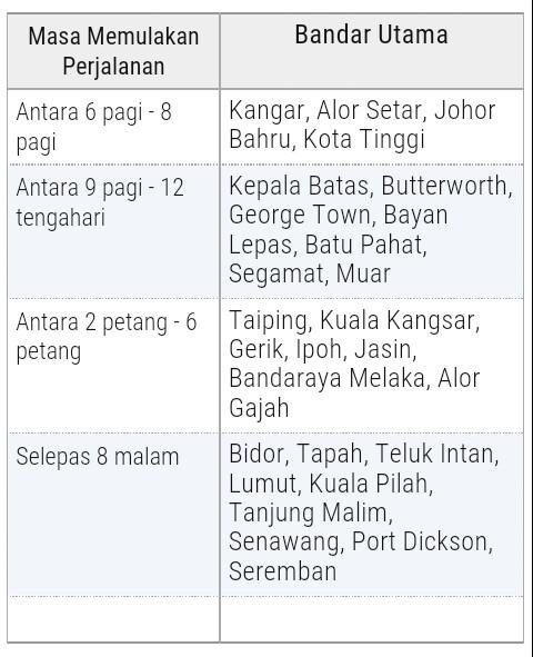 Jadual Perjalanan Hari Raya Aidilfitri 2015 Oleh PLUS