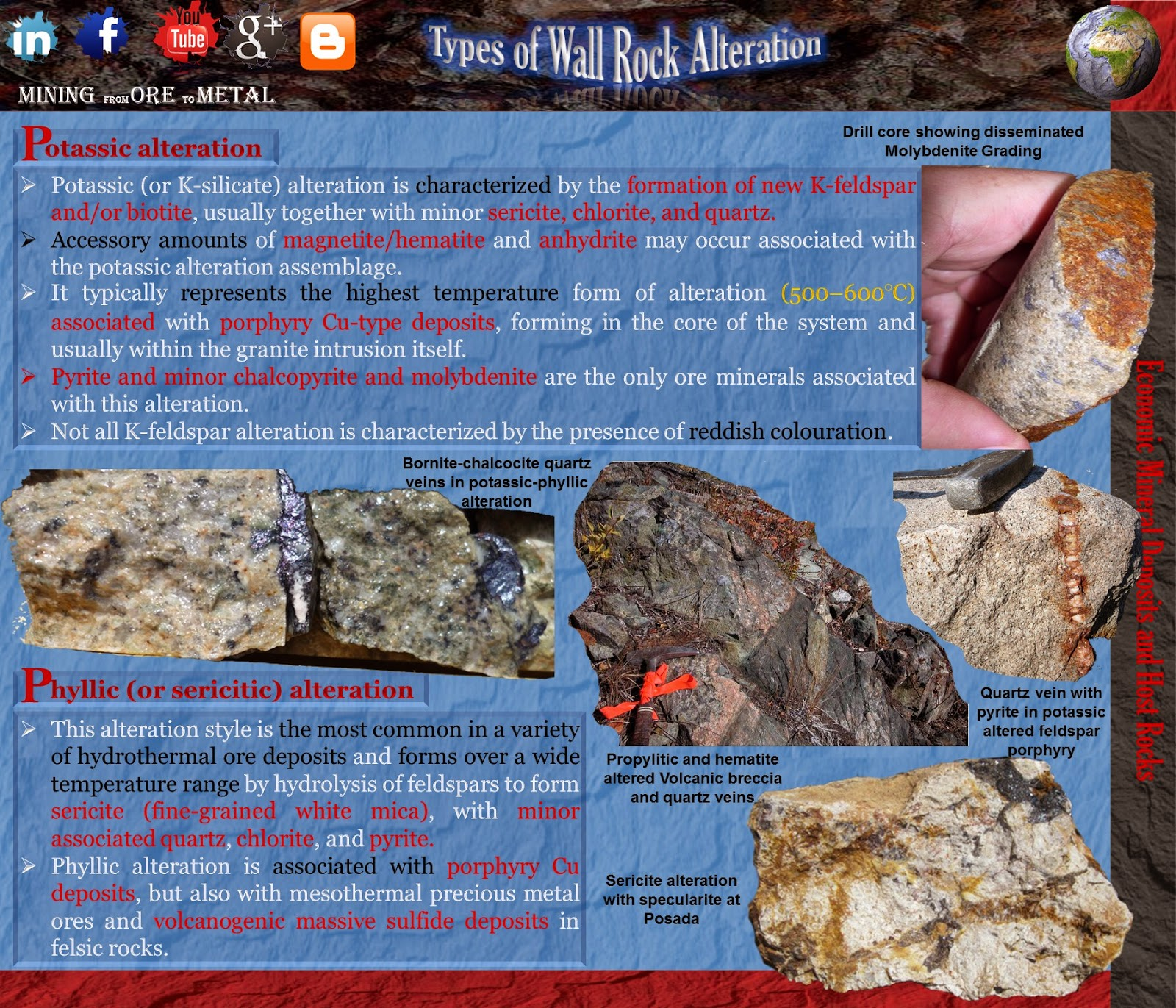 Interactives  The Rock Cycle  Types of Rocks