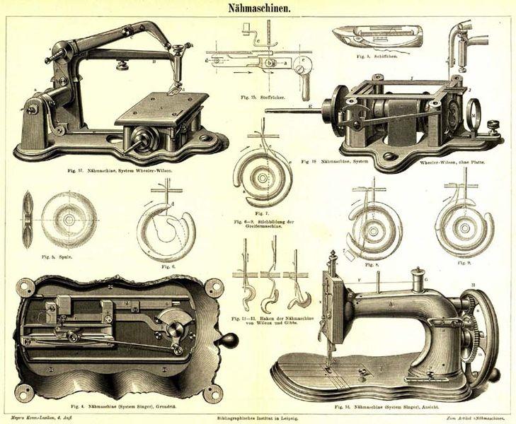 Vintage Pig Clip Art Vintage Sewing Machine Diagram