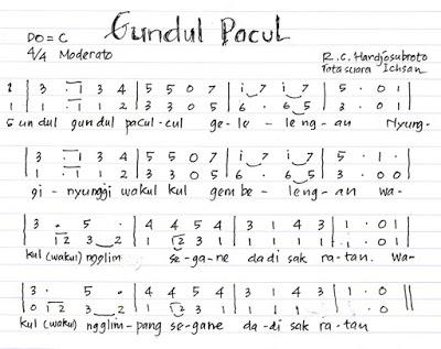 Gundul-gundul Pacul lirik