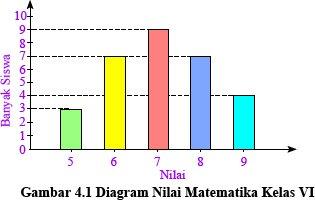 Kesehatan lingkungan pengumpulan dan penyajian data dari diagram tersebut dapat dilihat bahwa ccuart Gallery