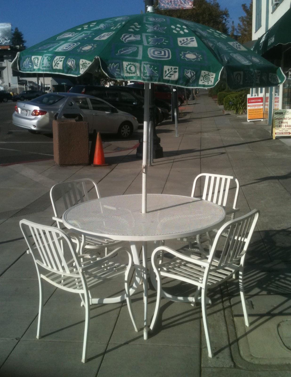 Patio Furniture Sets With Umbrella