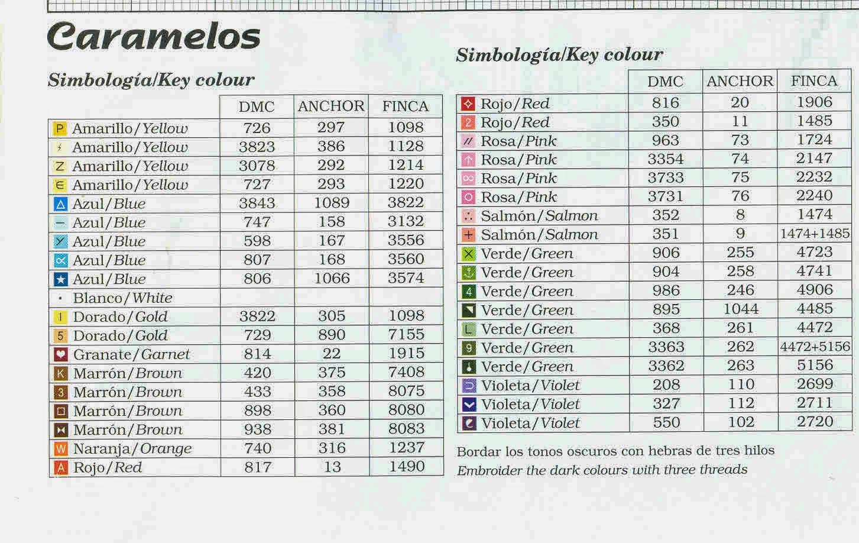 X FAVOR PATRONES DE PAN ,DULCES.....MUY GOLOSOS.GRACIAS