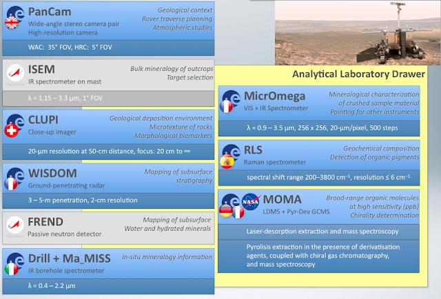 ExoMars: Rusia y Europa se casan para ir a Marte IM+2012-11-20+a+las+22.23.14