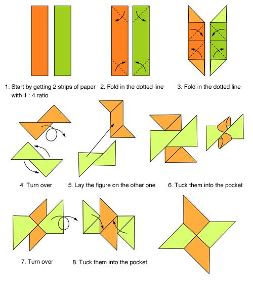 折り紙の 折り紙の手裏剣の作り方 : divulgando.net