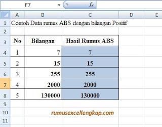 contoh data rumus ABS bilangan positif